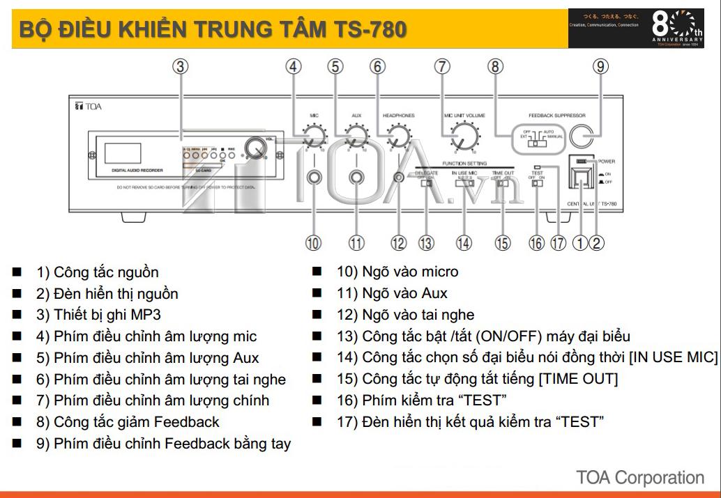 toa-ts-780-thong-hoi-thao-3