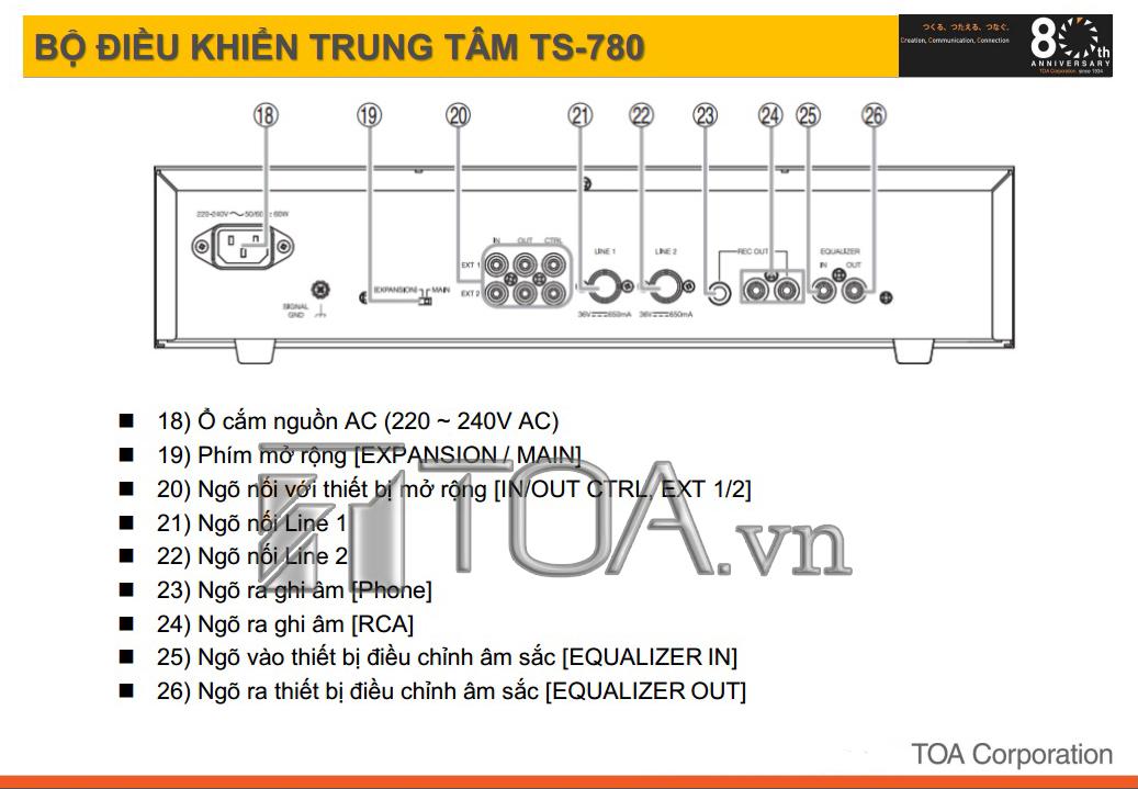 toa-ts-780-thong-hoi-thao-4