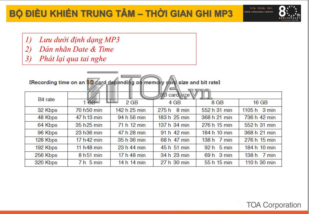 toa-ts-780-thong-hoi-thao-6