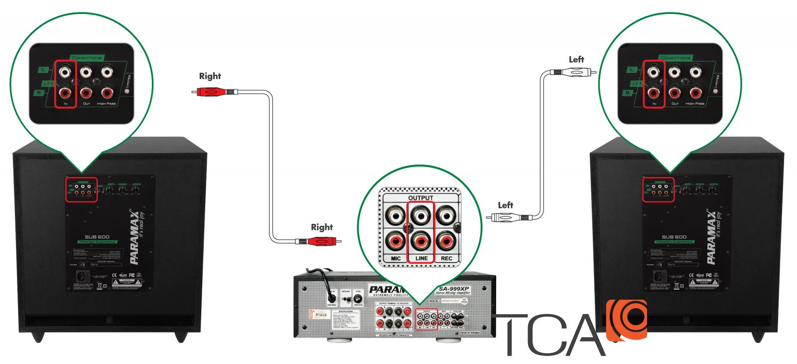 Hướng dẫn kết nối loa sub trong bộ bộ dàn (sử dụng 2 loa sub)