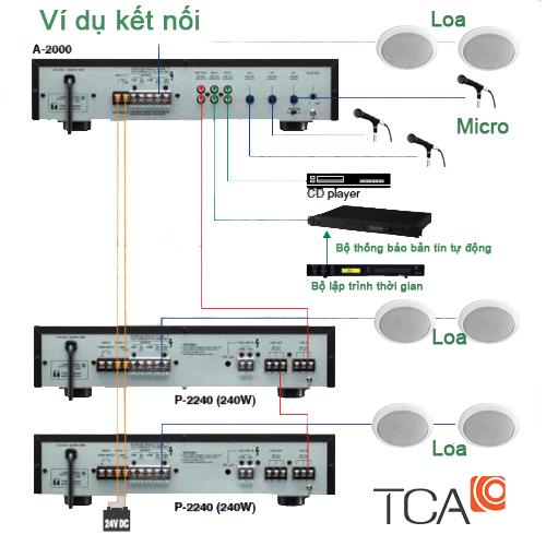 kết nối Toa A-2000