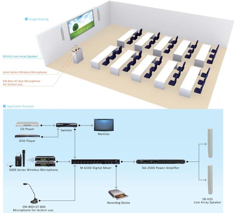 Hệ thống được khuyến khích sử dụng cho các phòng hội thảo