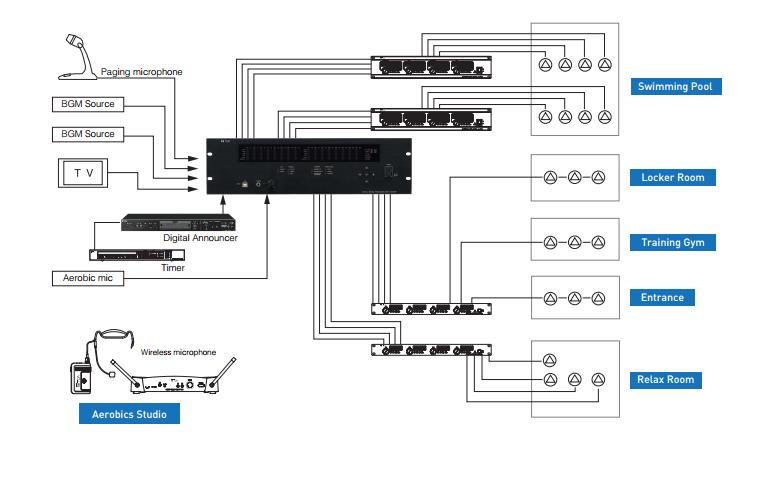 sơ đồ kết nối các thiết bị âm thanh Toa D-2000