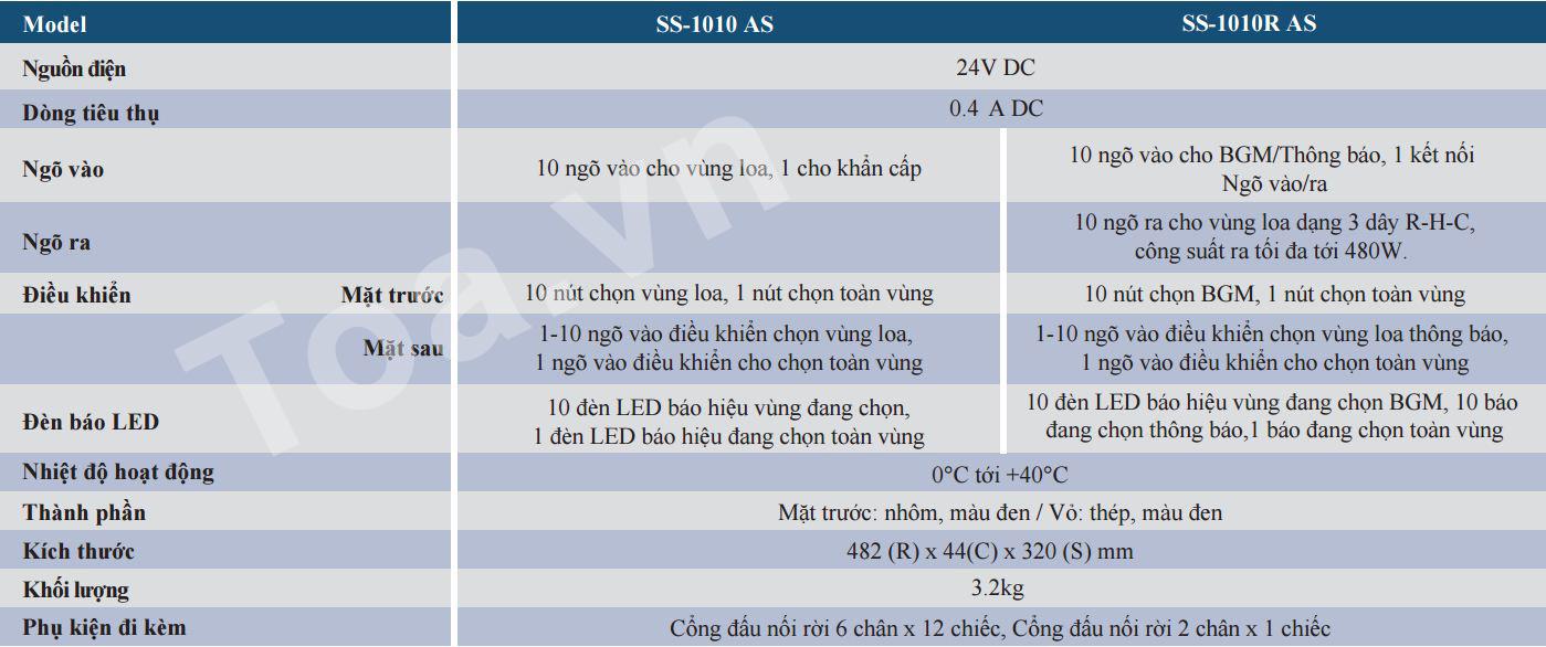 bo-lua-chon-vung-loa-ss-1010-ss-1010r-1