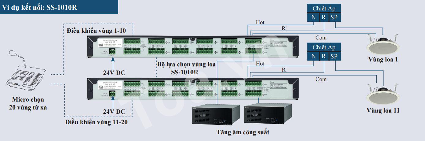 BỘ LỰA CHỌN VÙNG LOA SS-1010 & SS-1010R