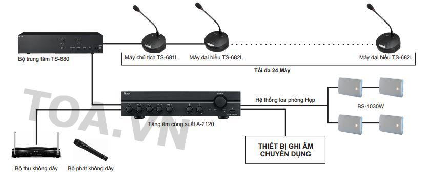 thiết bị âm thanh hội thảo ts-680