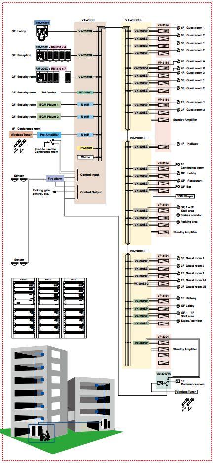 hệ thống thông báo khẩn cấp VX-2000