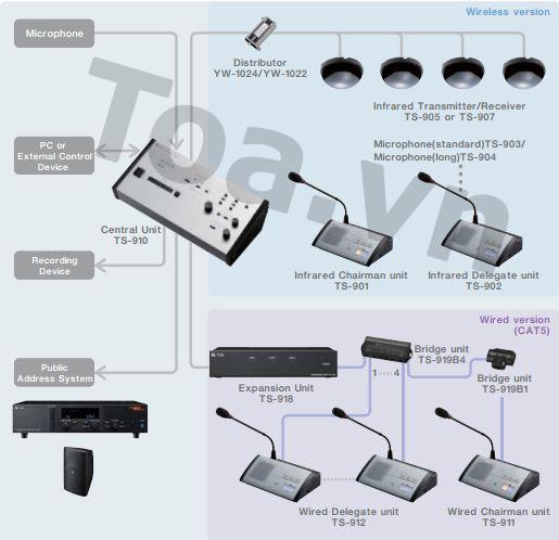 Thiết bị hệ thống âm thanh hội thảo TOA TS-910