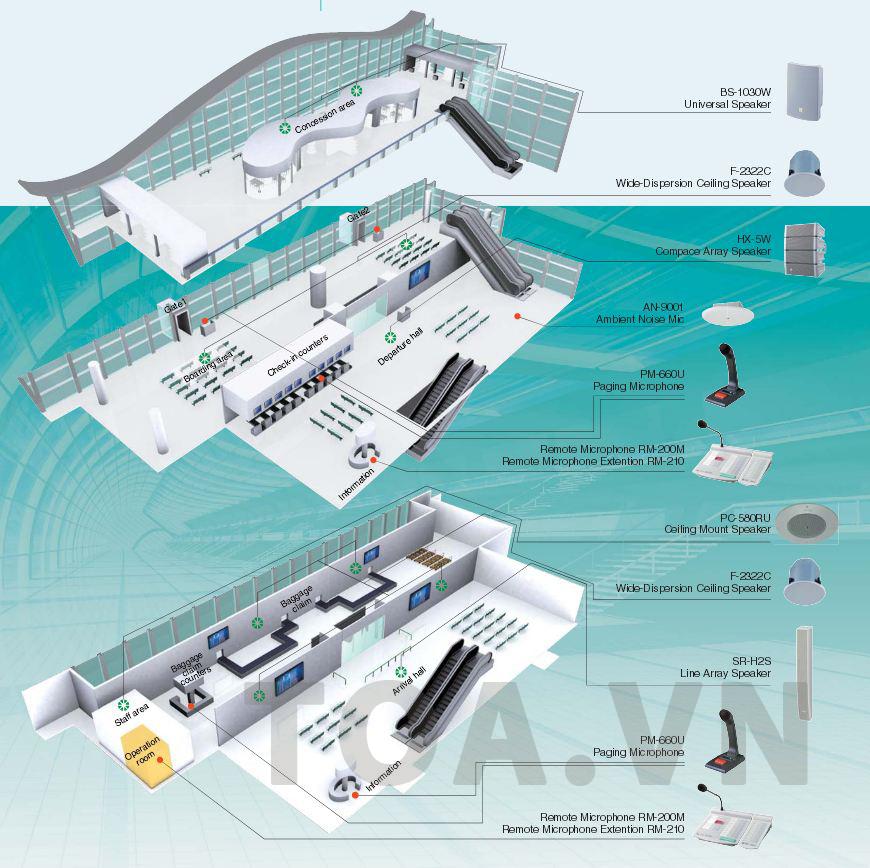 Mô hình cài đặt hệ thống âm thanh sân bay TOA