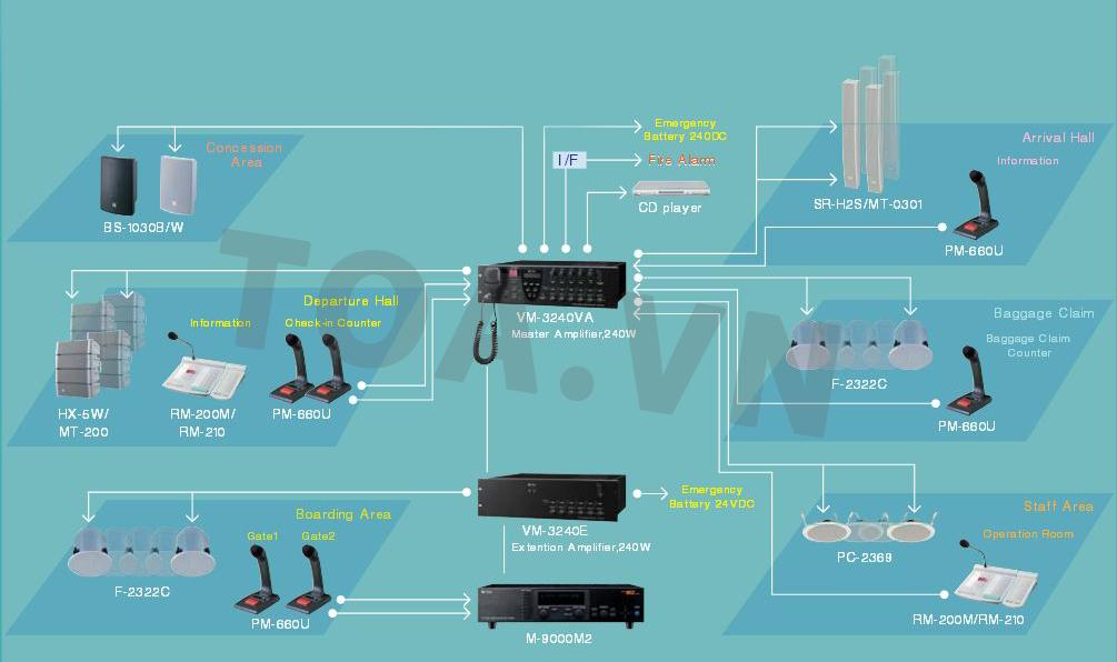 Hệ thống âm thanh sân bay TOA tiêu chuẩn