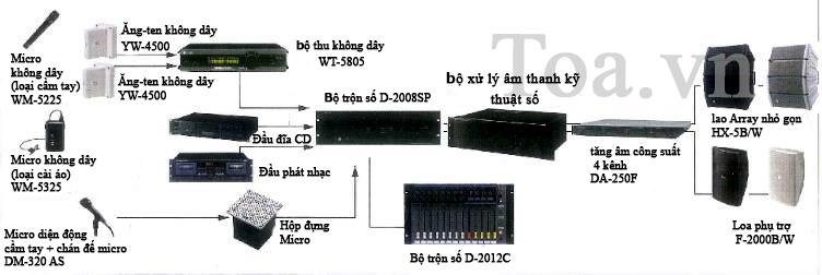 Hệ thống âm thanh phòng thể dục của TOA